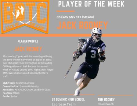 JACK ROONEY POTW W#4.png