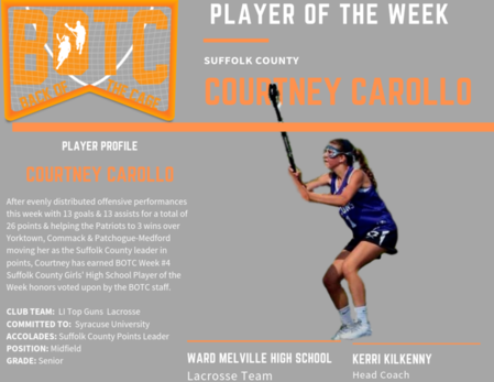 COURTNEY CAROLLO POTW W#4.png