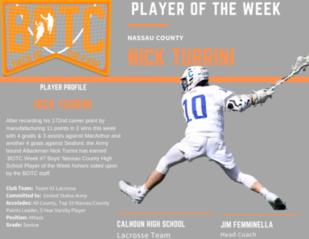 NICK TURRINI POTW 7-2.png